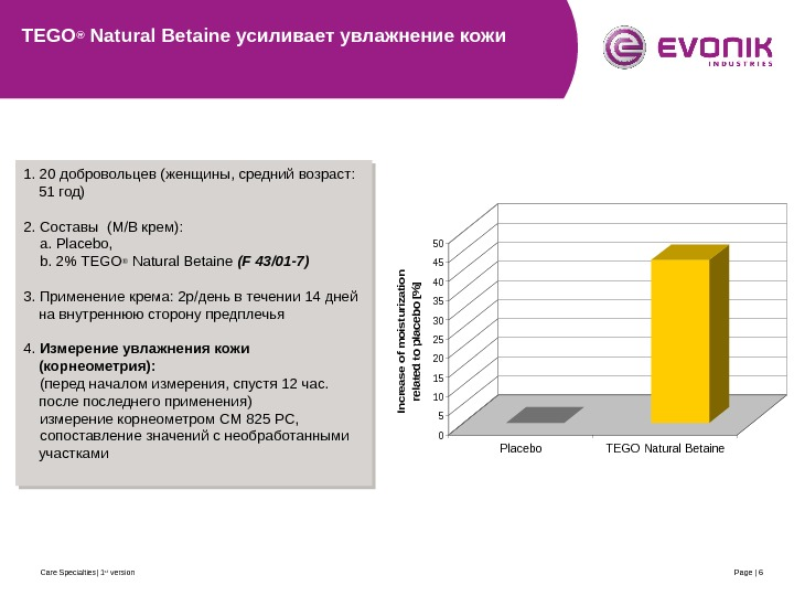 Care Specialties| 1 st version Page | 6 TEGO ® Natural Betaine усиливает увлажнение кожи 1.