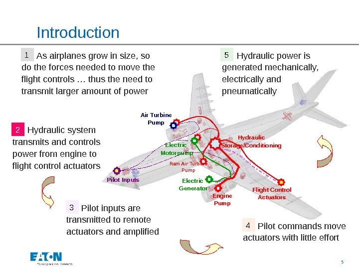 5 Introduction  As airplanes grow in size, so do the forces needed to move the