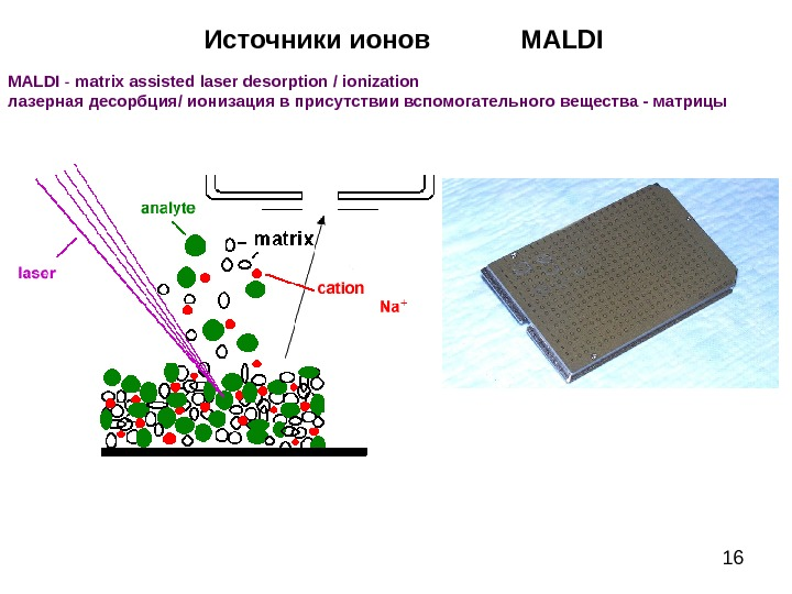 16 Источники ионов MALDI - matrix assisted laser desorption / ionization лазерная десорбция/ ионизация в