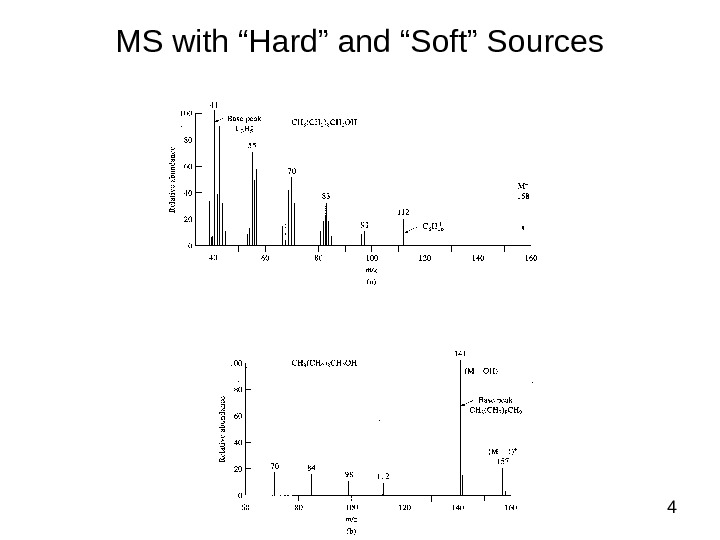"4 MS with ""Hard"" and ""Soft"" Sources"