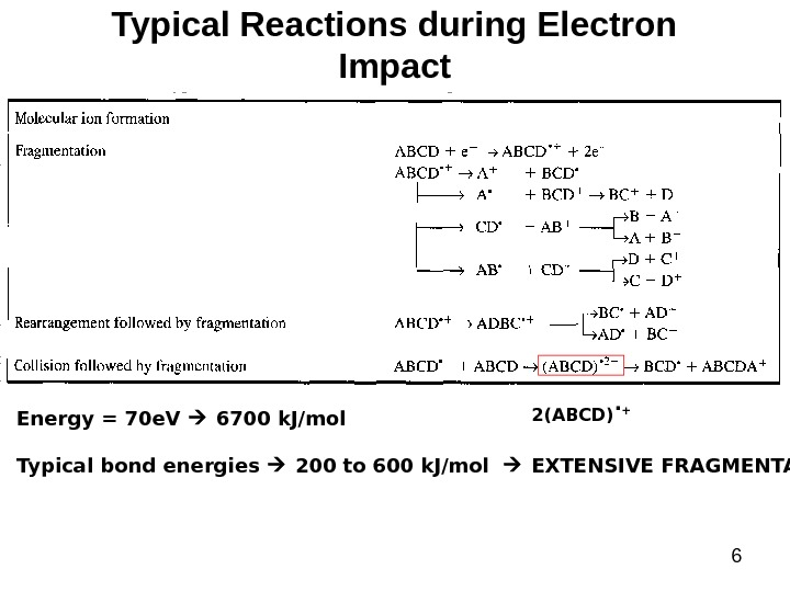 6 Typical Reactions during Electron Impact Energy = 70 e. V  6700 k. J/mol