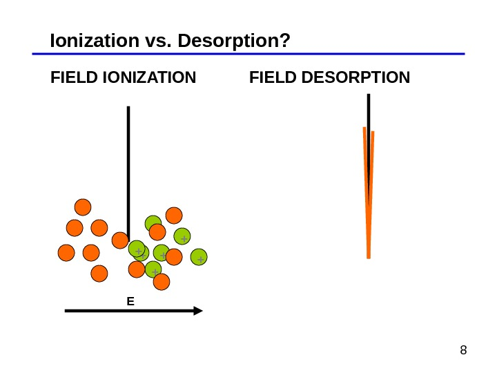 8 Ionization vs. Desorption? FIELD IONIZATION FIELD DESORPTION ++ ++ E