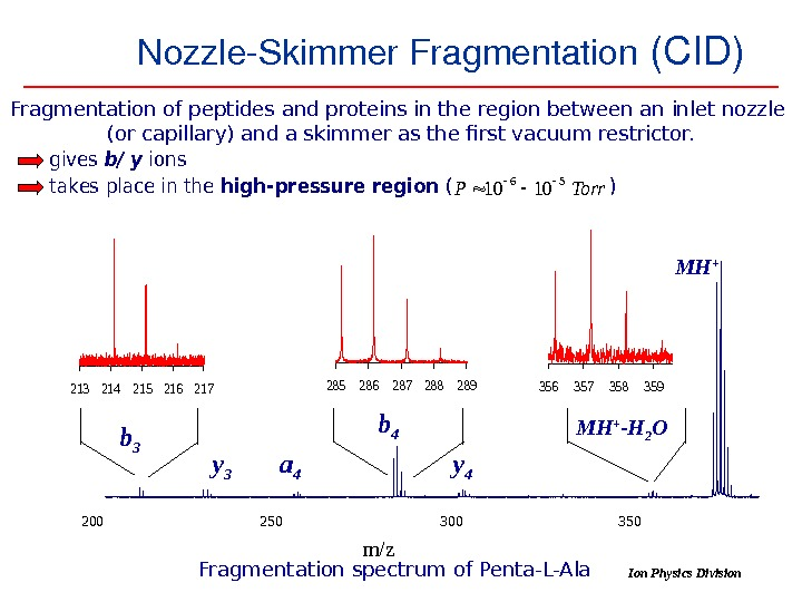 9 Nozzle. Skimmer. Fragmentation (CID) Fragmentation of peptides and proteins in the region between an inlet
