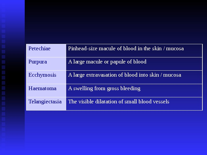 Petechiae Pinhead-size macule of blood in the skin / mucosa Purpura A large macule or papule