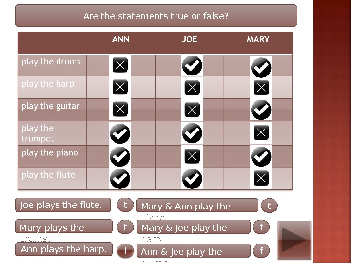 Are the statements true or false? Joe plays the flute.  Mary plays the drums. Ann