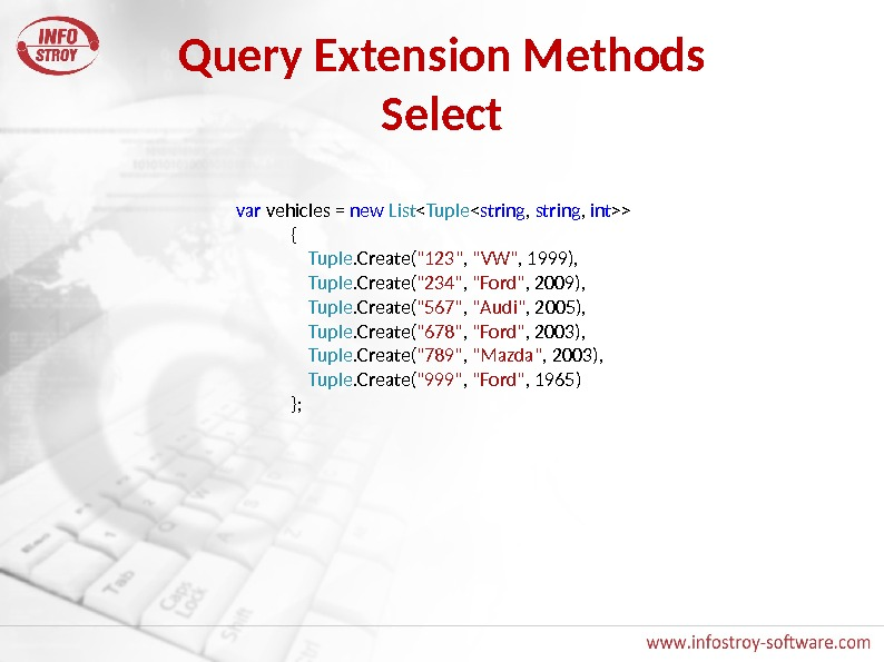 Query Extension Methods Select var vehicles = new  List  Tuple  string ,