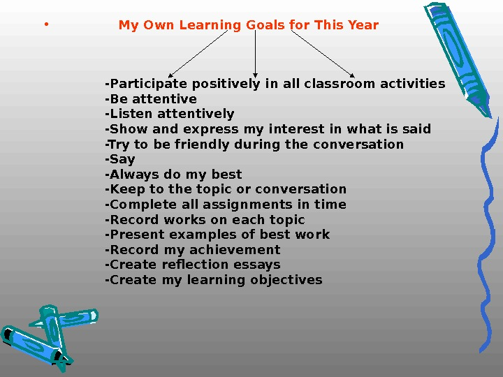 •    My Own Learning Goals for This Year  -Participate positively in