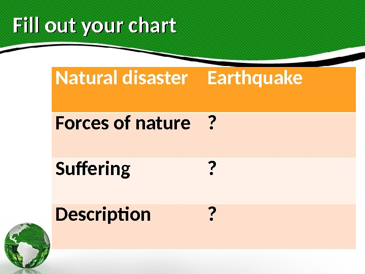 Fill out your chart Natural disaster Earthquake Forces of nature ? Suffering ? Description ?