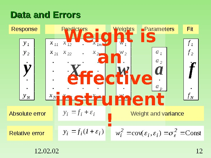 12. 02 12 Data and Errors Response  Predictors  Weights Parameters Fit  Absolute error