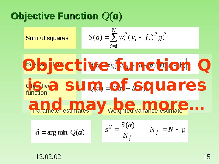 12. 02 15 Objective Function QQ (( aa )) Sum of squares Bayesian term Objective function
