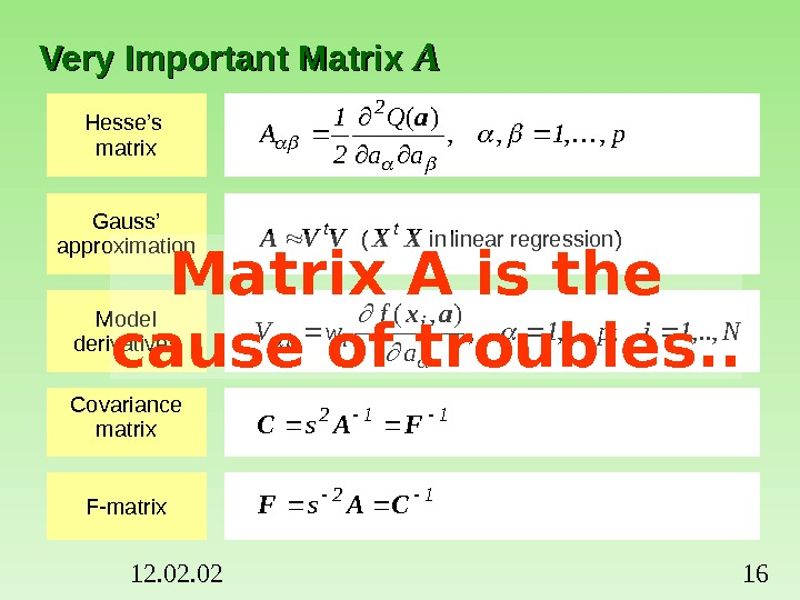 12. 02 16 Very Important Matrix AA Hesse's matrix Gauss' approximation Model derivatives Covariance matrix F-matrix