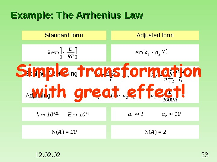 12. 02 23 Example: The Arrhenius Law Standard form Adjusted form  Scaling & centering