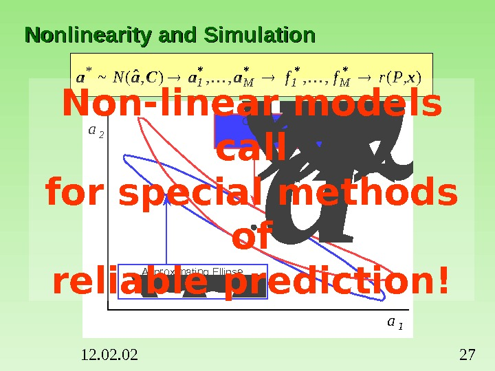12. 02 27 Nonlinearity and Simulation)(, , ), ˆ(~ * xaa. Caa **** P, rff. NM
