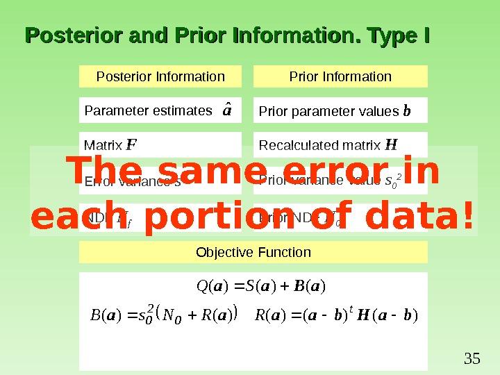 12. 02 35 Posterior and Prior Information. Type I Posterior Information Parameter estimates Prior parameter values