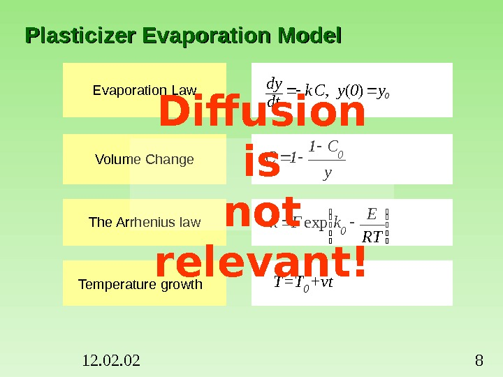 12. 02 8 Plasticizer Evaporation Model  Evaporation Law Volume Change The Arrhenius law Temperature growth