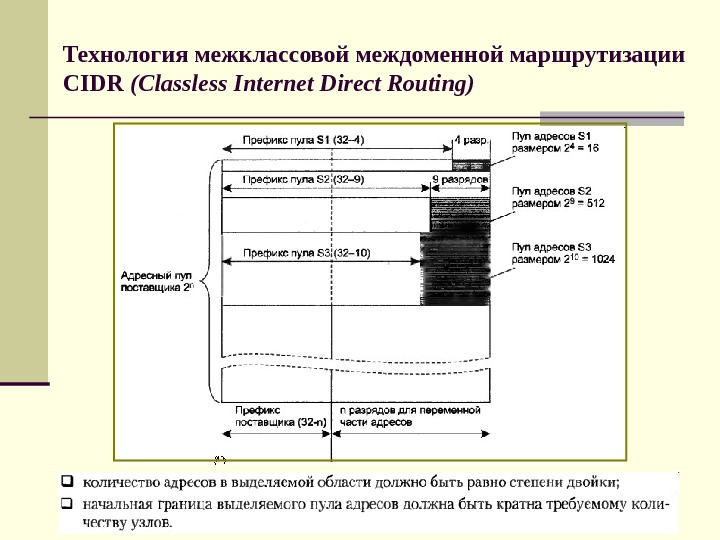 Технология межклассовой междоменной маршрутизации CIDR (Classless Internet Direct Routing)
