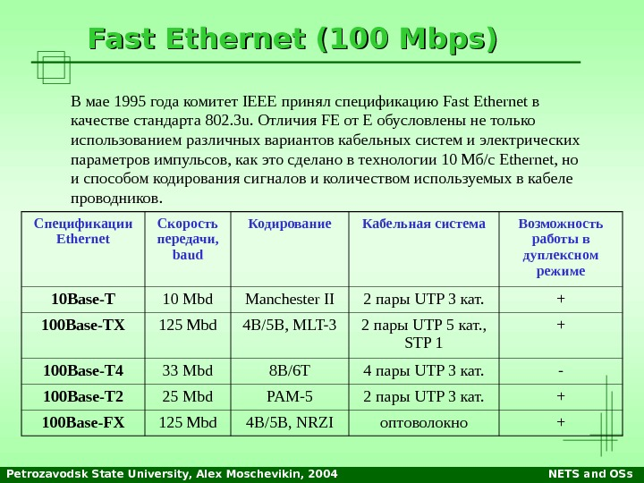 Petrozavodsk State University, Alex Moschevikin, 2004 NETS and OSs. Fast  Ethernet (100 Mbps) В мае