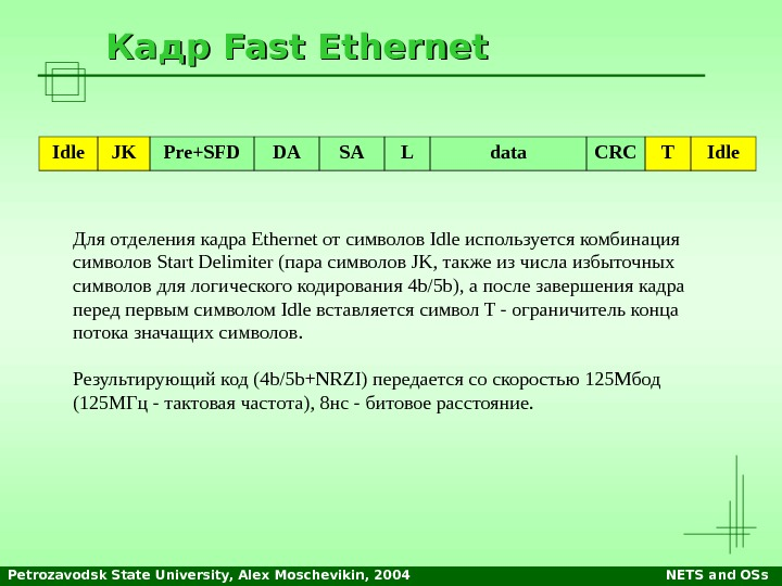 Petrozavodsk State University, Alex Moschevikin, 2004 NETS and OSs. Кадр Fast  Ethernet Idle JK Pre+SFD