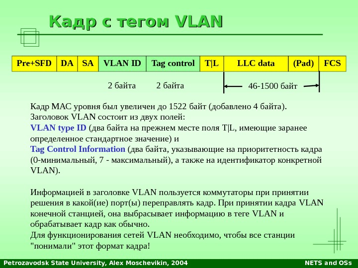 Petrozavodsk State University, Alex Moschevikin, 2004 NETS and OSs. Кадр с тегом VLAN Кадр МАС уровня
