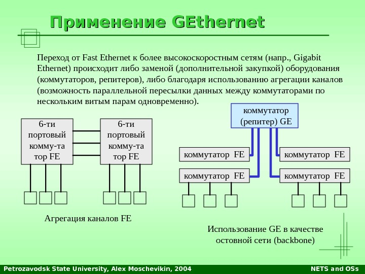 Petrozavodsk State University, Alex Moschevikin, 2004 NETS and OSs. Применение GEthernet Переход от Fast Ethernet к