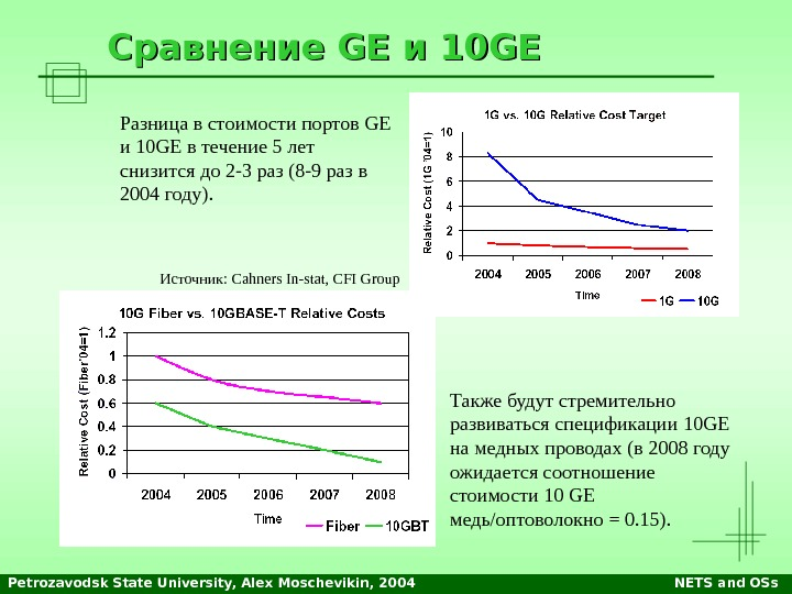 Petrozavodsk State University, Alex Moschevikin, 2004 NETS and OSs. Сравнение GE GE и и 10 GE