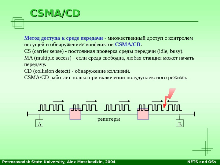 Petrozavodsk State University, Alex Moschevikin, 2004 NETS and OSs. CSMA/CD Метод доступа к среде передачи -