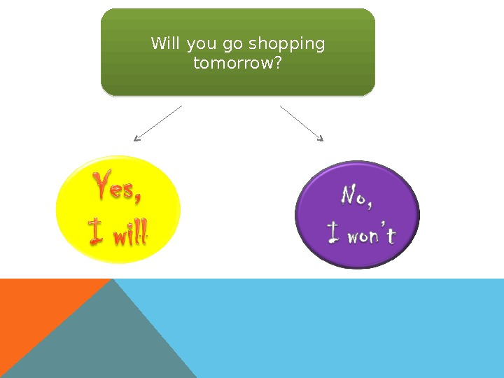 Will you go shopping tomorrow? 1 D 05