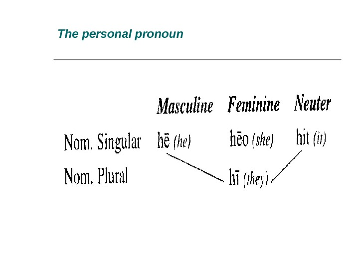 The personal pronoun