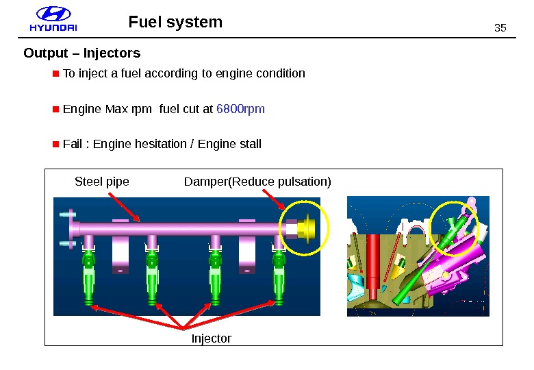 35 ■  To inject a fuel according to engine condition ■  Engine