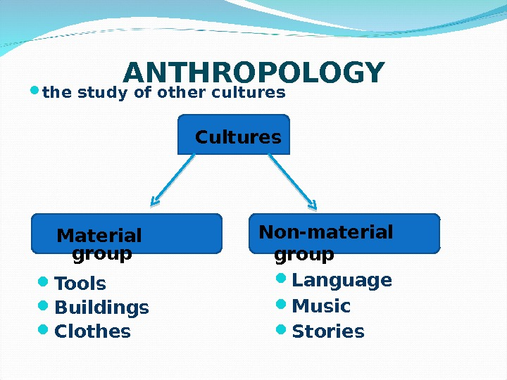 ANTHROPOLOGY the study of other cultures Non-material group. Material group Cultures Tools Buildings Clothes Language Music