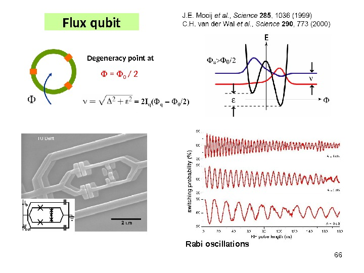 66 Flux qubit Degeneracy point at  =  0 / 2  Rabi oscillations