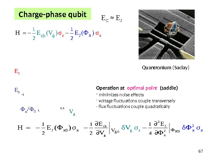 67 Quantronium (Saclay) Operation at  optimal point  (saddle) -  minimizes noise effects -