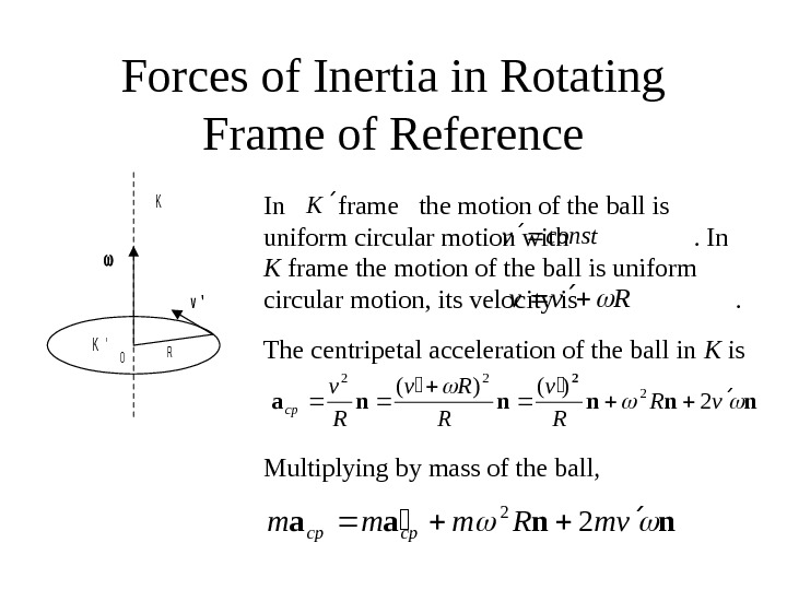 Forces of Inertia in Rotating Frame of Reference K K ' v ' RO