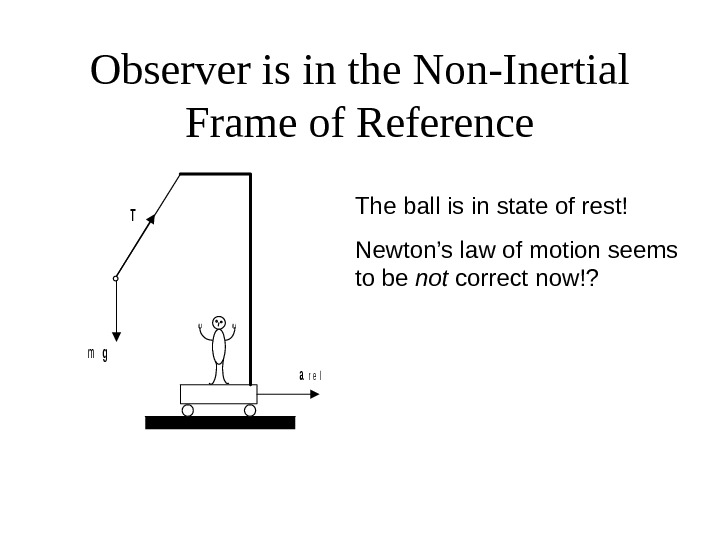 Observer is in the Non-Inertial Frame of Referencemg T ar e l The ball