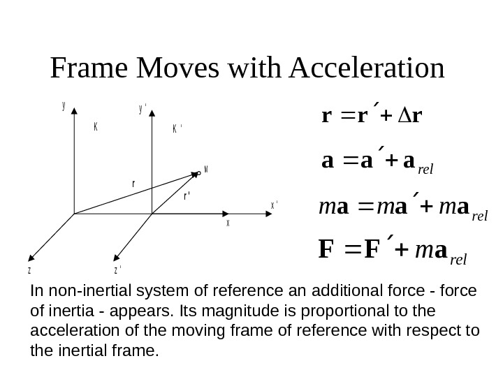 Frame Moves with Acceleration yy ' KK ' M r r ' x x