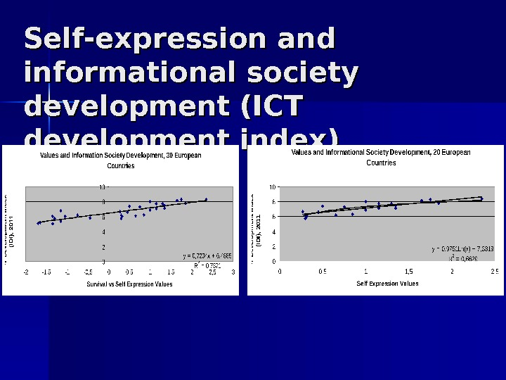 Self-expression and informational society development (ICT development index)