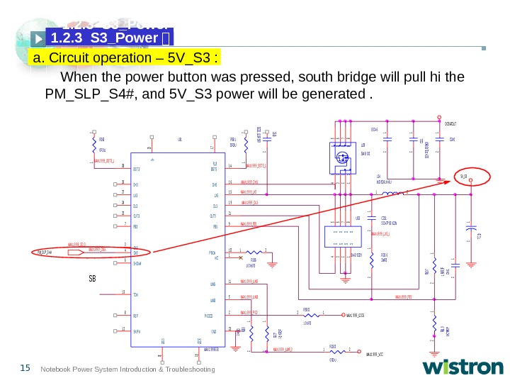 15 Notebook Power System Introduction & Troubleshooting When the power button was pressed, south bridge will