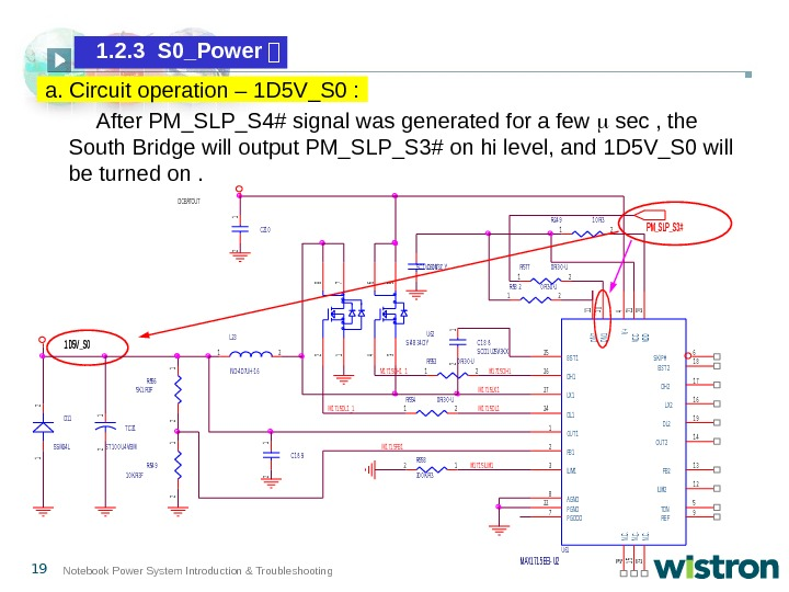 19 Notebook Power System Introduction & Troubleshooting  After PM_SLP_S 4# signal was generated for a