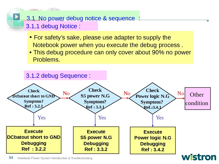 34 Notebook Power System Introduction & Troubleshooting 3. 1. 1 debug Notice :  •