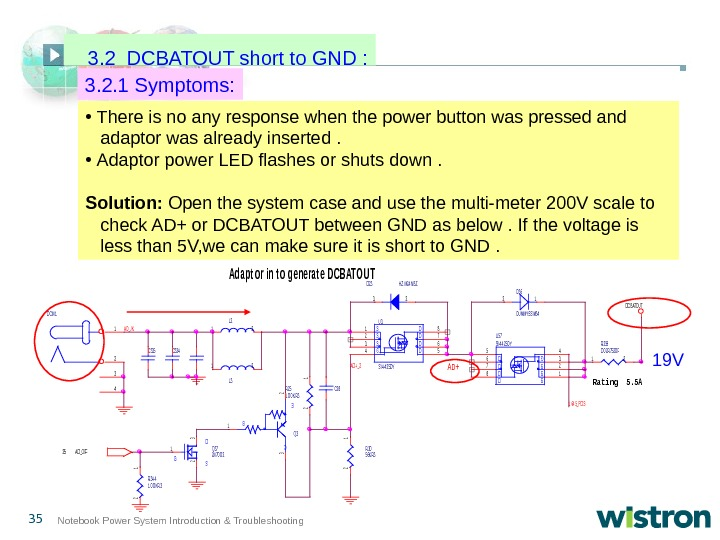 35 Notebook Power System Introduction & Troubleshooting 3. 2. 1 Symptoms:  •  There is