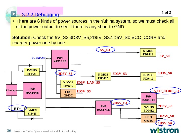 36 Notebook Power System Introduction & Troubleshooting • There are 6 kinds of power sources in