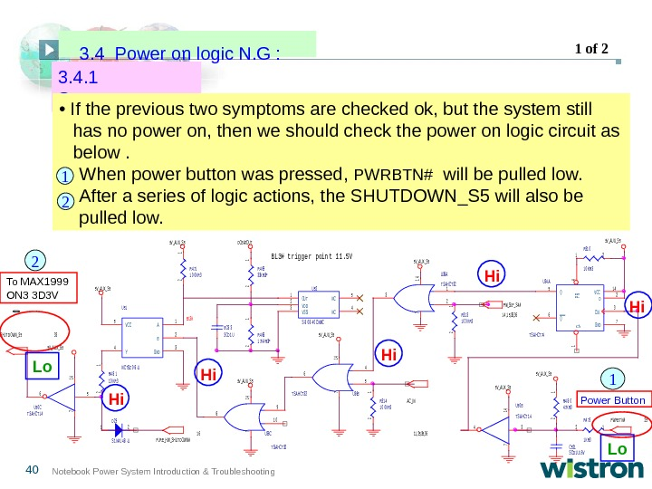 40 Notebook Power System Introduction & Troubleshooting 3. 4. 1  Symptom :  •