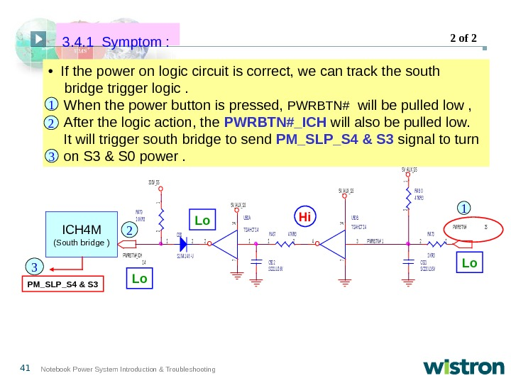 41 Notebook Power System Introduction & Troubleshooting •  If the power on logic circuit is