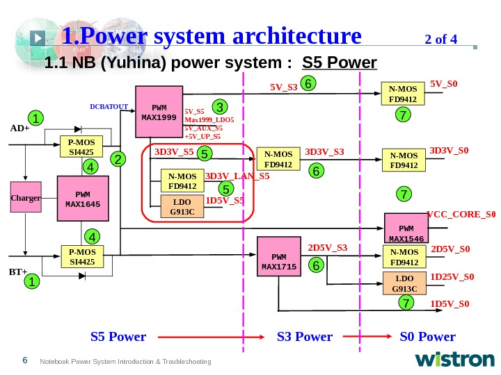 6 Notebook Power System Introduction & Troubleshooting  1. 1  NB (Yuhina) power system :