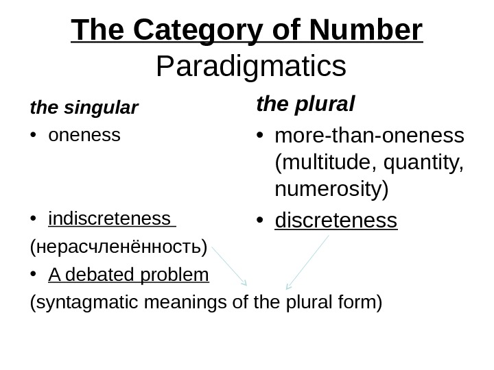 The Category of Number Paradigmatics the singular • oneness  • indiscreteness (нерасчленённость)  • A