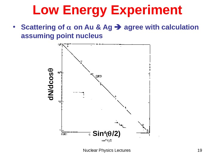 Nuclear Physics Lectures 19 Low Energy Experiment • Scattering of  on Au & Ag