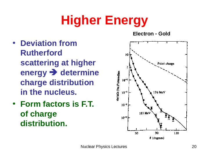 Nuclear Physics Lectures 20 Higher Energy • Deviation from Rutherford scattering at higher energy  determine