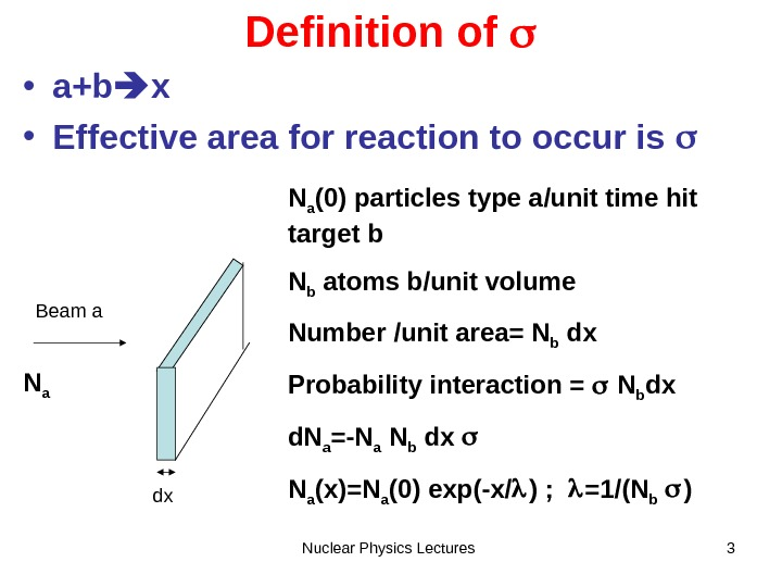 Nuclear Physics Lectures 3 Definition of  • a+b x • Effective area for reaction to