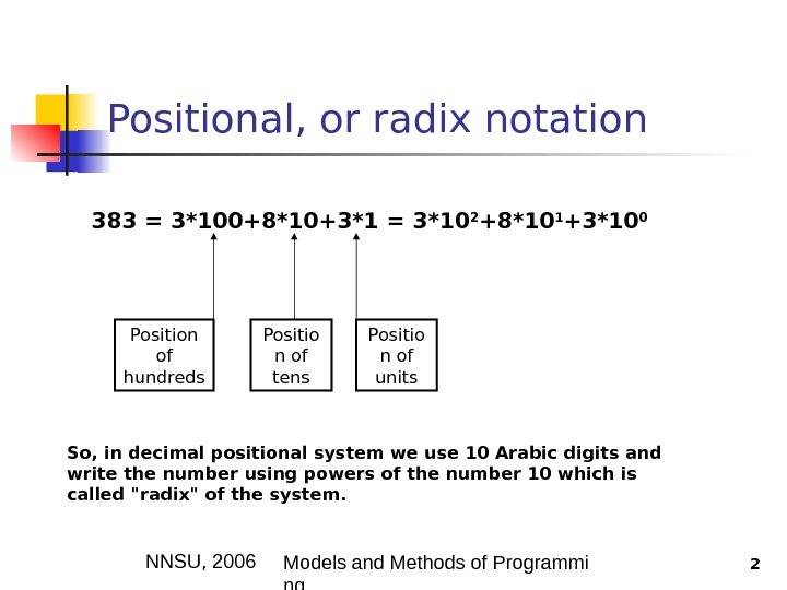 NNSU , 200 6 Models and Methods of Programmi ng 2 Positional, or radix notation