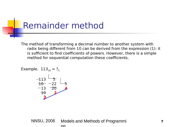 NNSU , 200 6 Models and Methods of Programmi ng 7 Remainder method The method